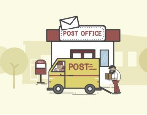 PIN code or Postal Code for Indore